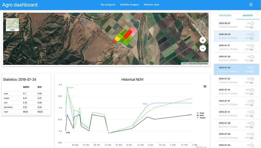 Building visual agro service based on weather and satellite data    Part 2: Satellite imagery