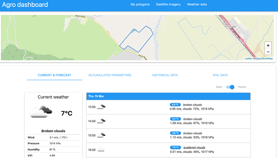 The second version of our updated Dashboard: Weather data!